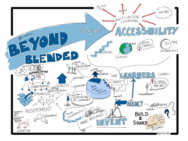 beyond blended